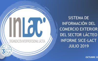 Sistema de información del comercio exterior del sector lácteo (julio 2019)