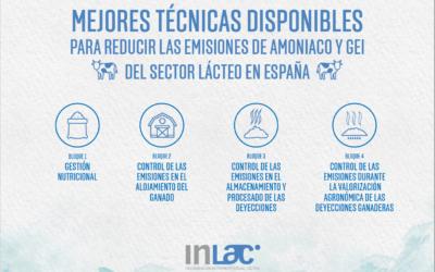 RESUMEN DE LAS MEJORES TÉCNICAS DISPONIBLES PARA REDUCIR LAS EMISIONES DE AMONIACO Y GEI DEL SECTOR LÁCTEO EN ESPAÑA